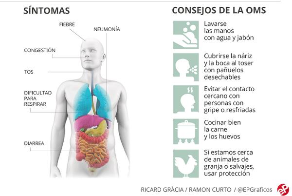 acciones de prevención por Coronavirus (2019-nCoV)