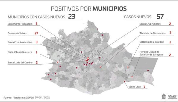 Este día se registran 57 casos nuevos y cuatro defunciones
