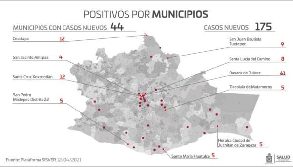 · Contabilizan tres mil 328 defunciones · 44 municipios con contagios nuevos