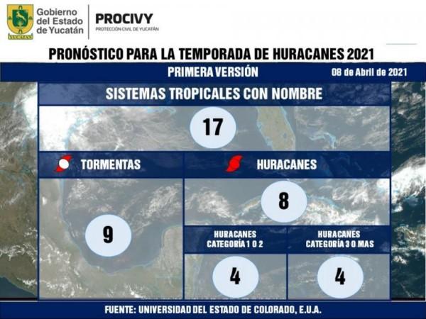 Personal experto prevé 17 sistemas tropicales; en 2020, fueron 30 con nombre y una Depresión Tropical.